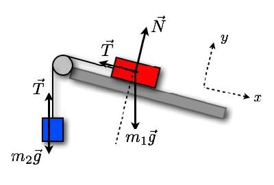 Instrukcije fizike preko Skajpa