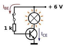 Casovi fizike, elektronike, matematikeUsluge